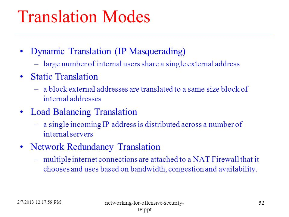 Translation Modes Dynamic Translation (IP Masquerading)