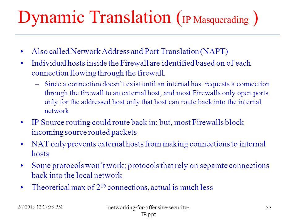 Dynamic Translation (IP Masquerading )