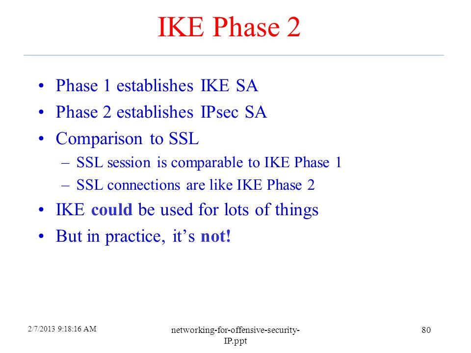 IKE Phase 2 Phase 1 establishes IKE SA Phase 2 establishes IPsec SA