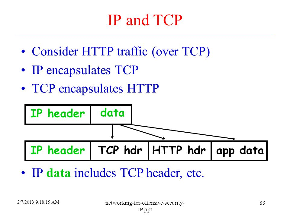 IP and TCP Consider HTTP traffic (over TCP) IP encapsulates TCP