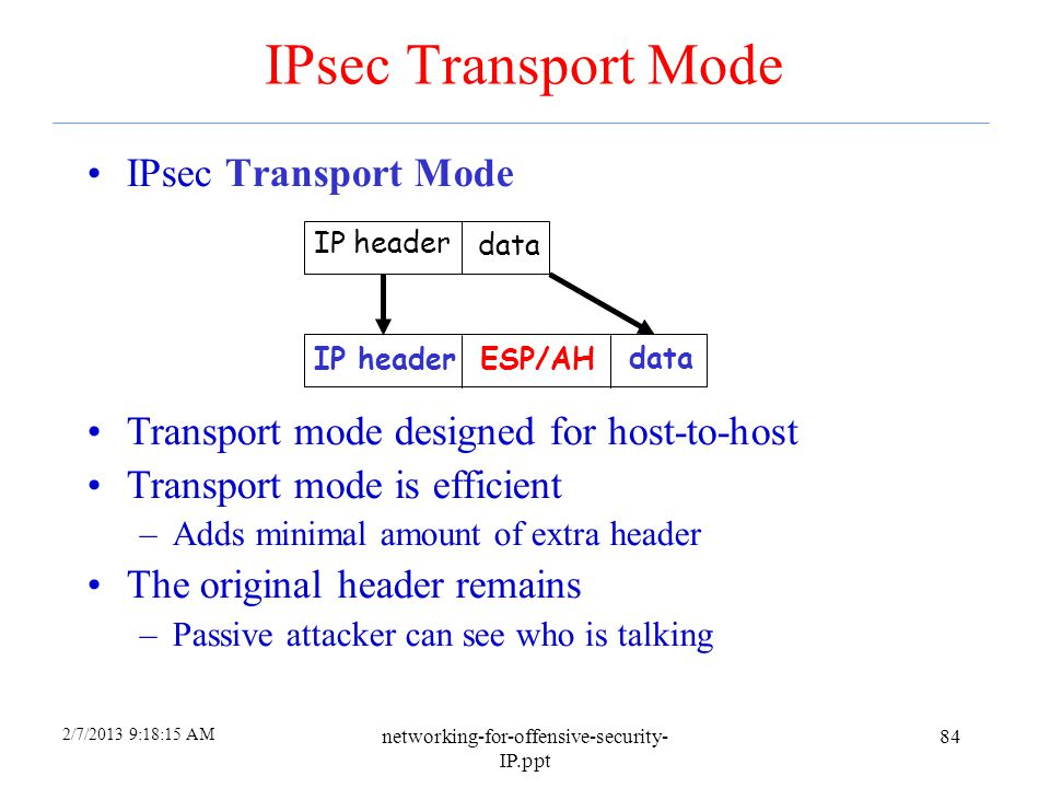 IPsec Transport Mode IPsec Transport Mode