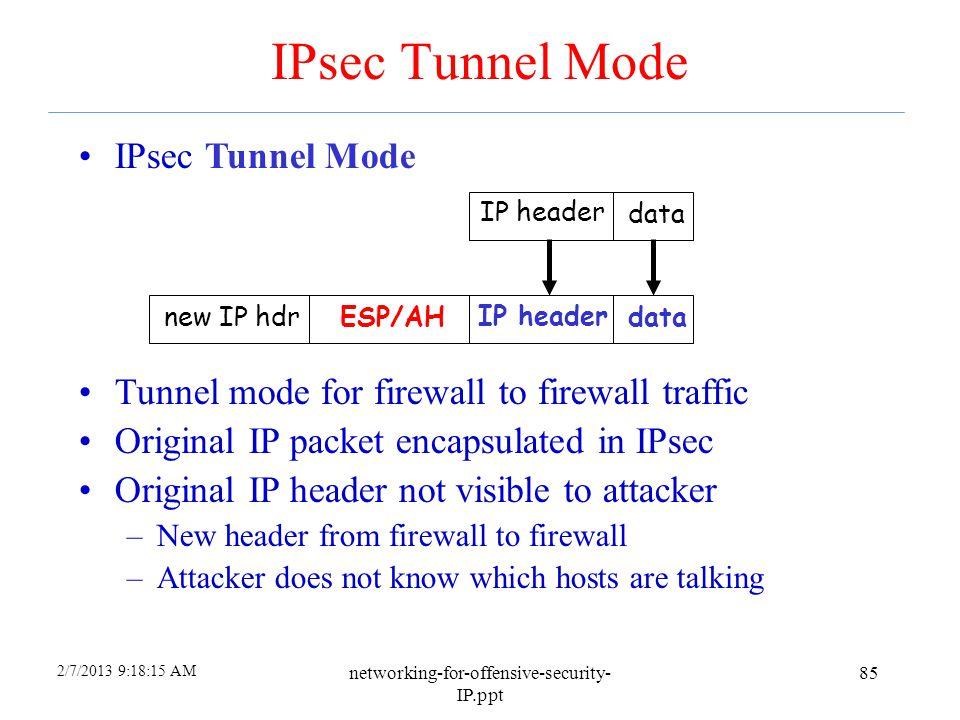 IPsec Tunnel Mode IPsec Tunnel Mode