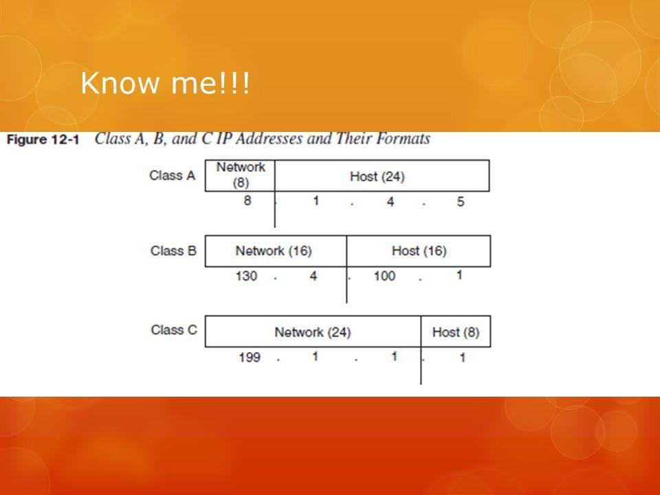 Know me!!!