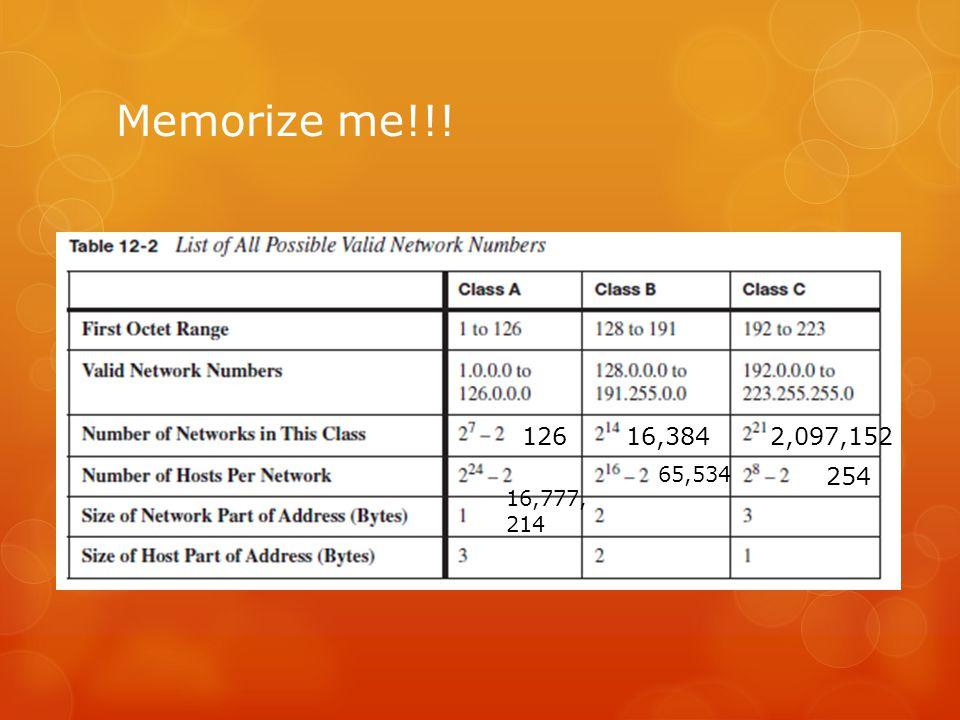 Memorize me!!! 126 16,384 2,097,152 65,534 254 16,777,214