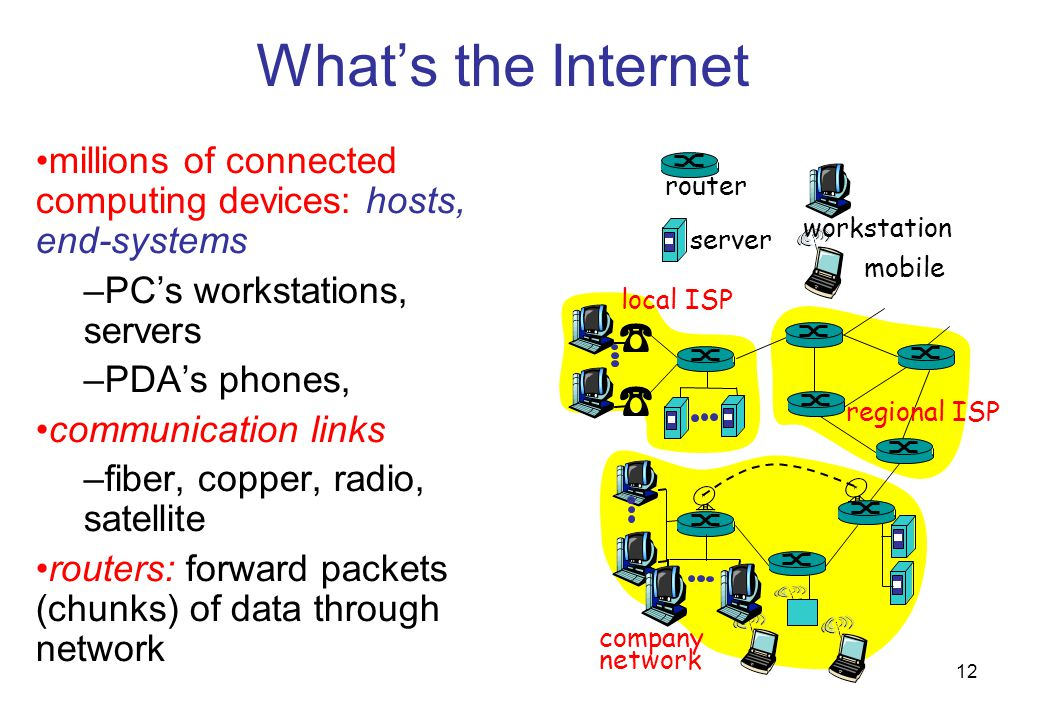 What's the Internet millions of connected computing devices: hosts, end-systems. PC's workstations, servers.