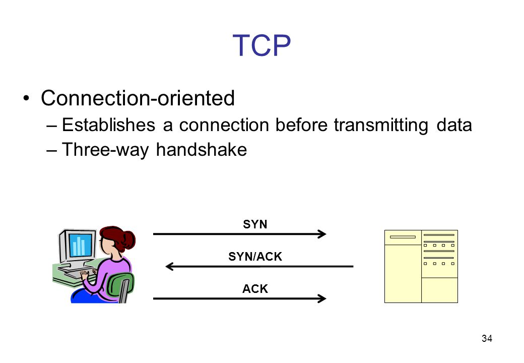 TCP Connection-oriented