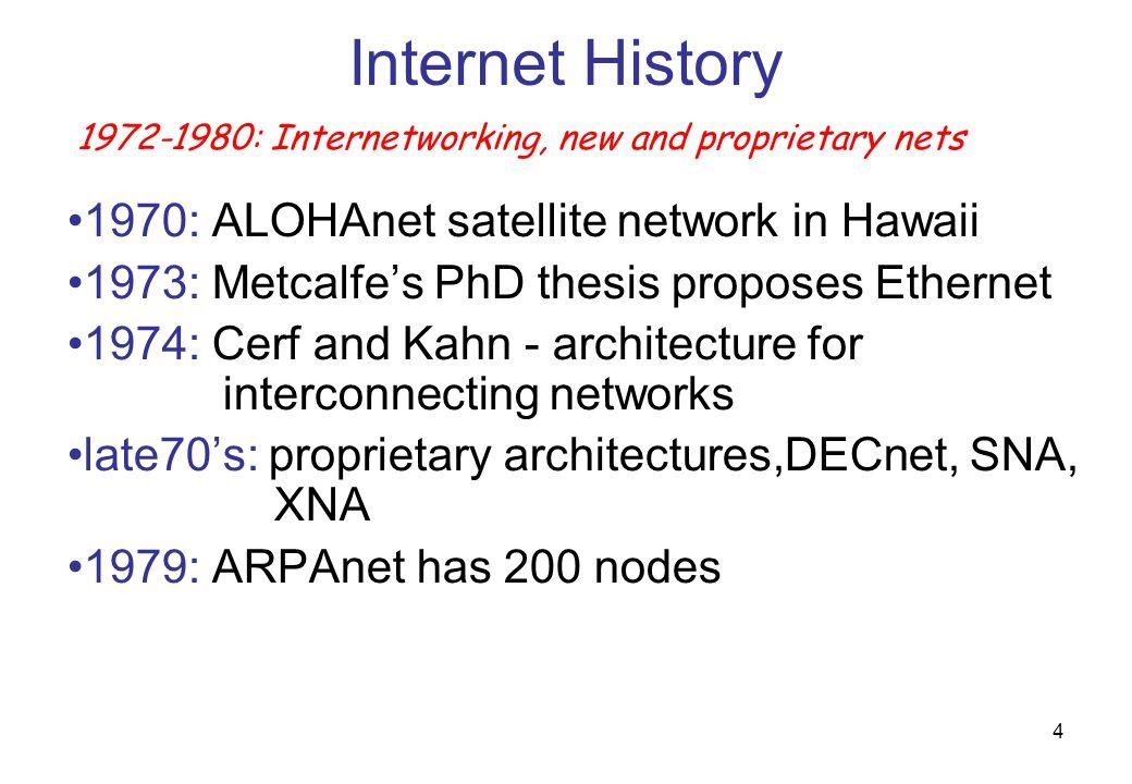 Internet History 1970: ALOHAnet satellite network in Hawaii