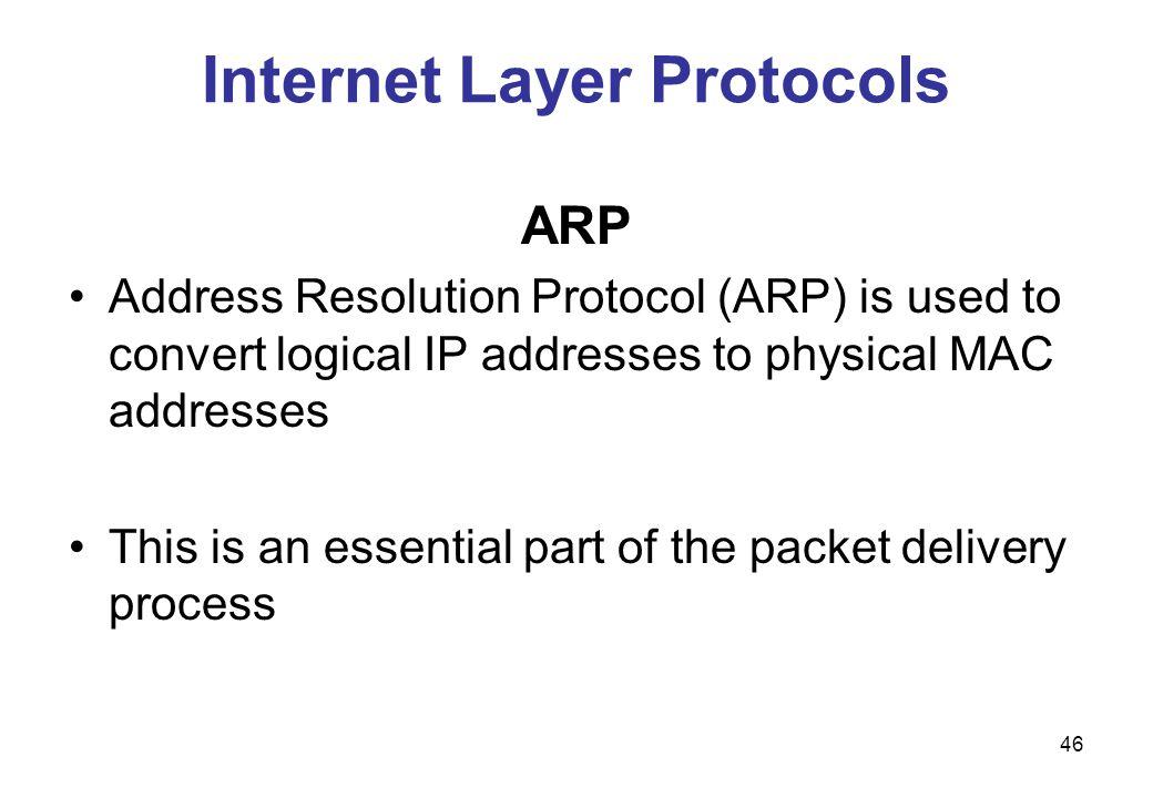 Internet Layer Protocols