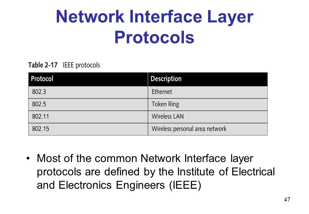 network protocols Ctsi provides businesses with professional assistance in evaluating their  existing computer networks, whether local area or wide area networks ctsi also .