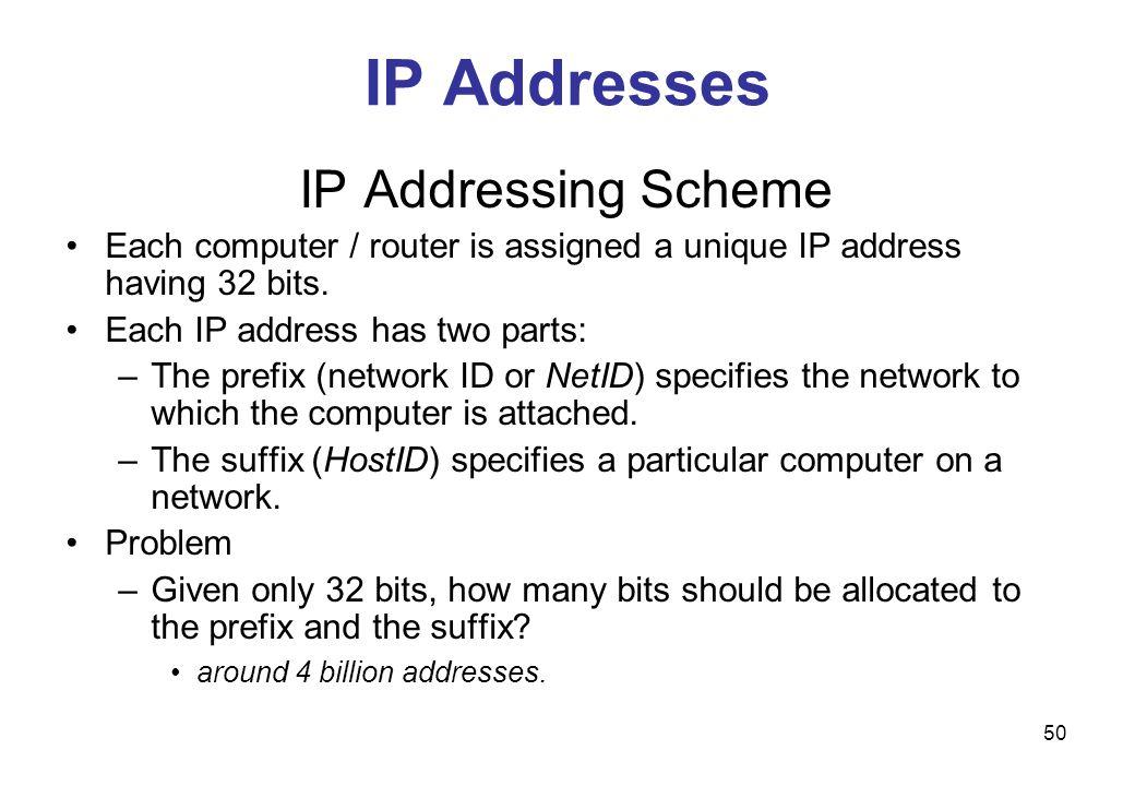 IP Addresses IP Addressing Scheme