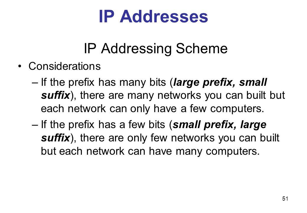 IP Addresses IP Addressing Scheme Considerations