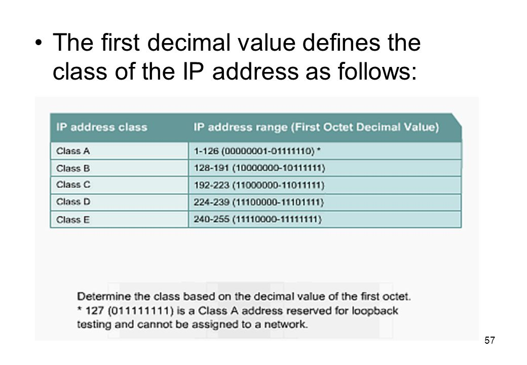 The first decimal value defines the class of the IP address as follows: