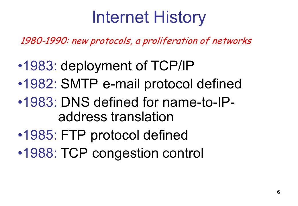 Internet History 1983: deployment of TCP/IP