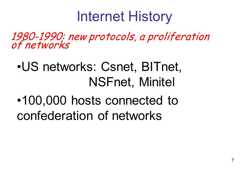 Internet History US networks: Csnet, BITnet, NSFnet, Minitel
