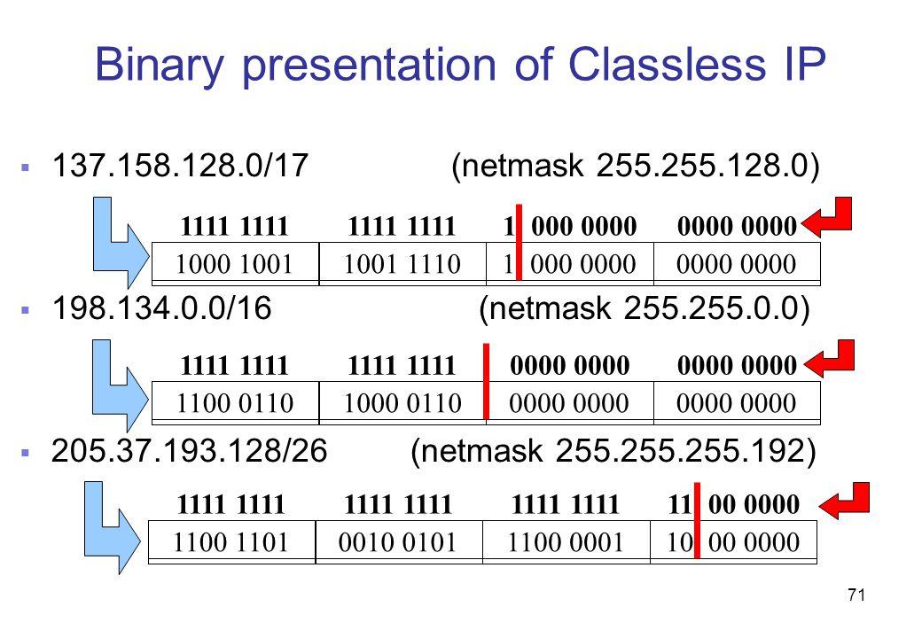 Binary presentation of Classless IP