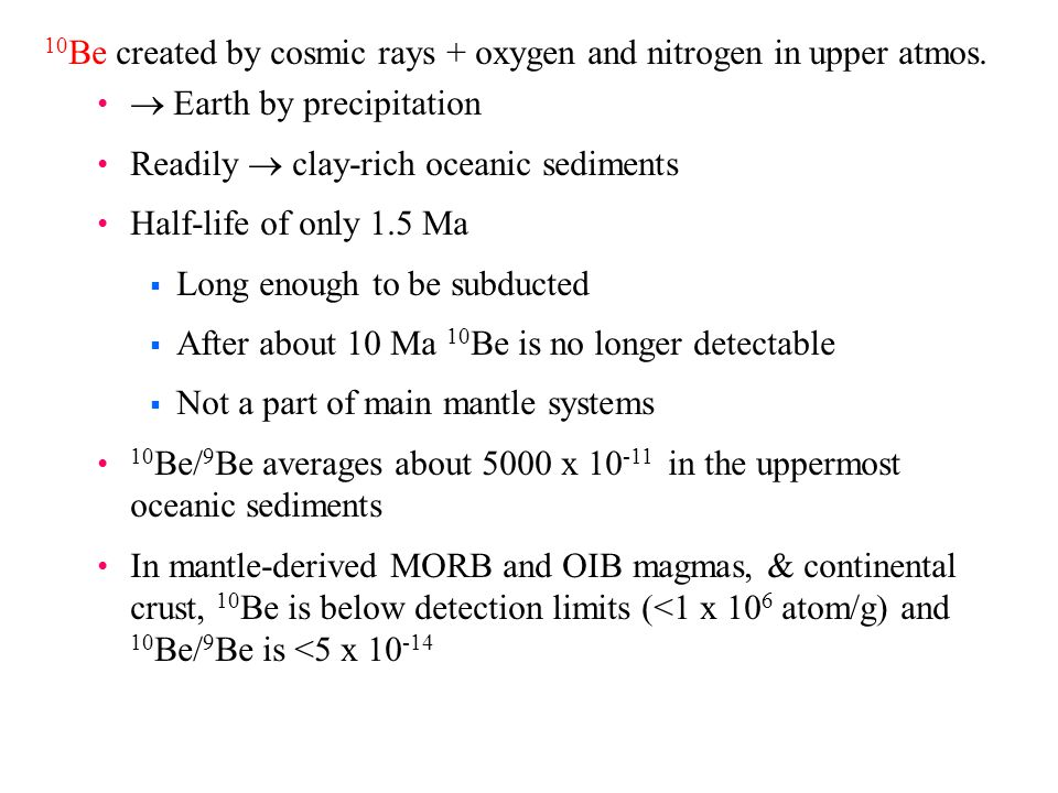 10Be created by cosmic rays + oxygen and nitrogen in upper atmos.