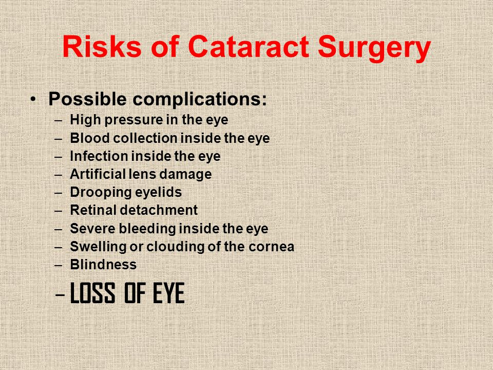 Risks of Cataract Surgery