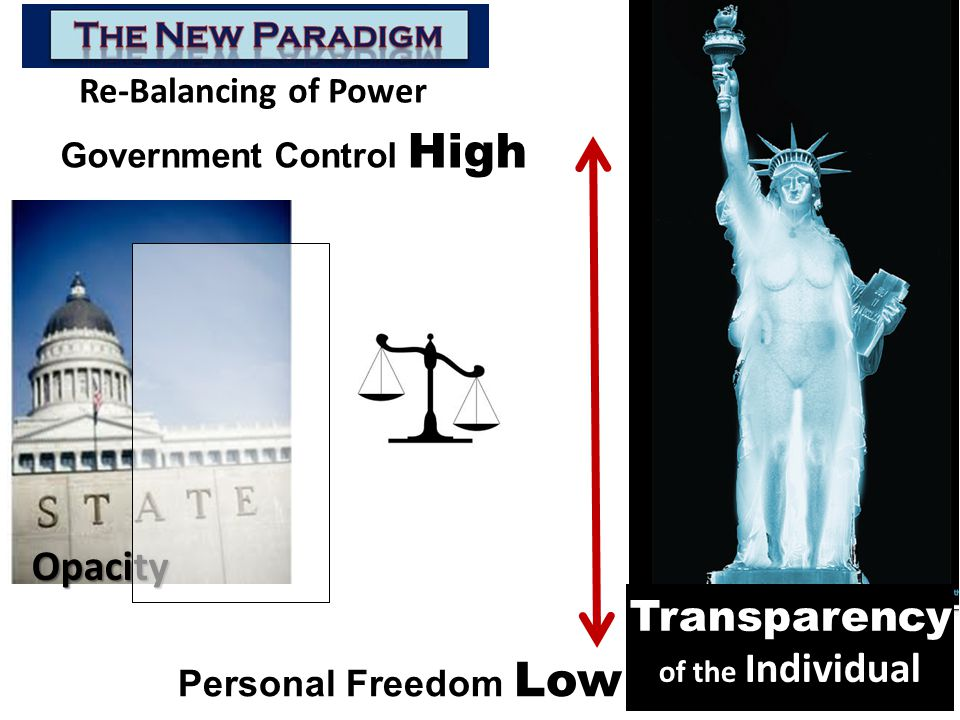 Transparency of the Individual