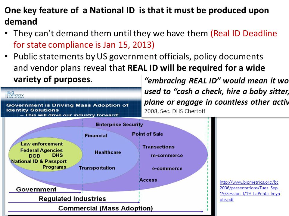 One key feature of a National ID is that it must be produced upon demand