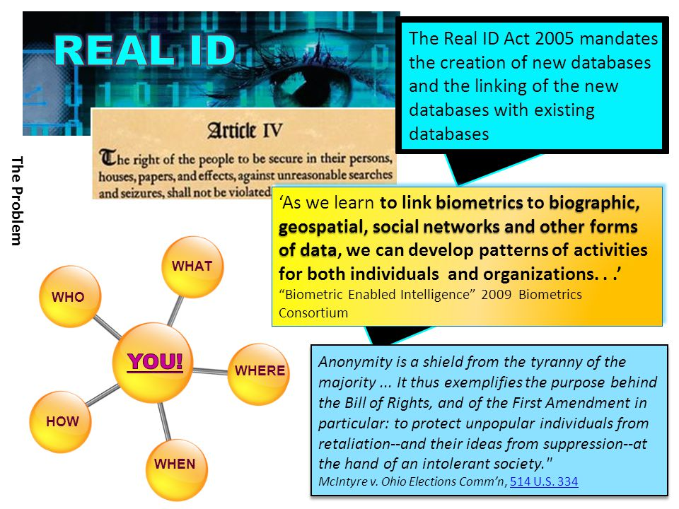 REAL ID The Real ID Act 2005 mandates the creation of new databases and the linking of the new databases with existing databases.