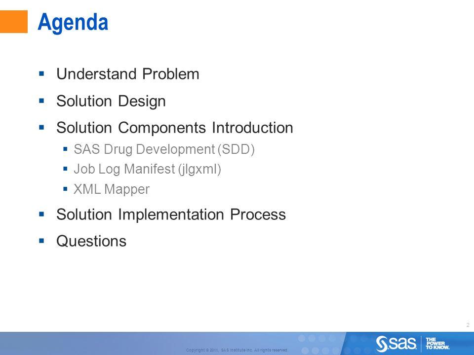 Agenda Understand Problem Solution Design