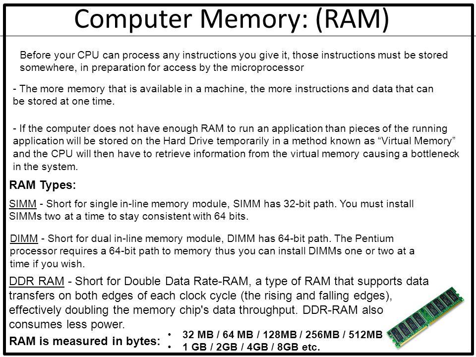 Computer Memory: (RAM)