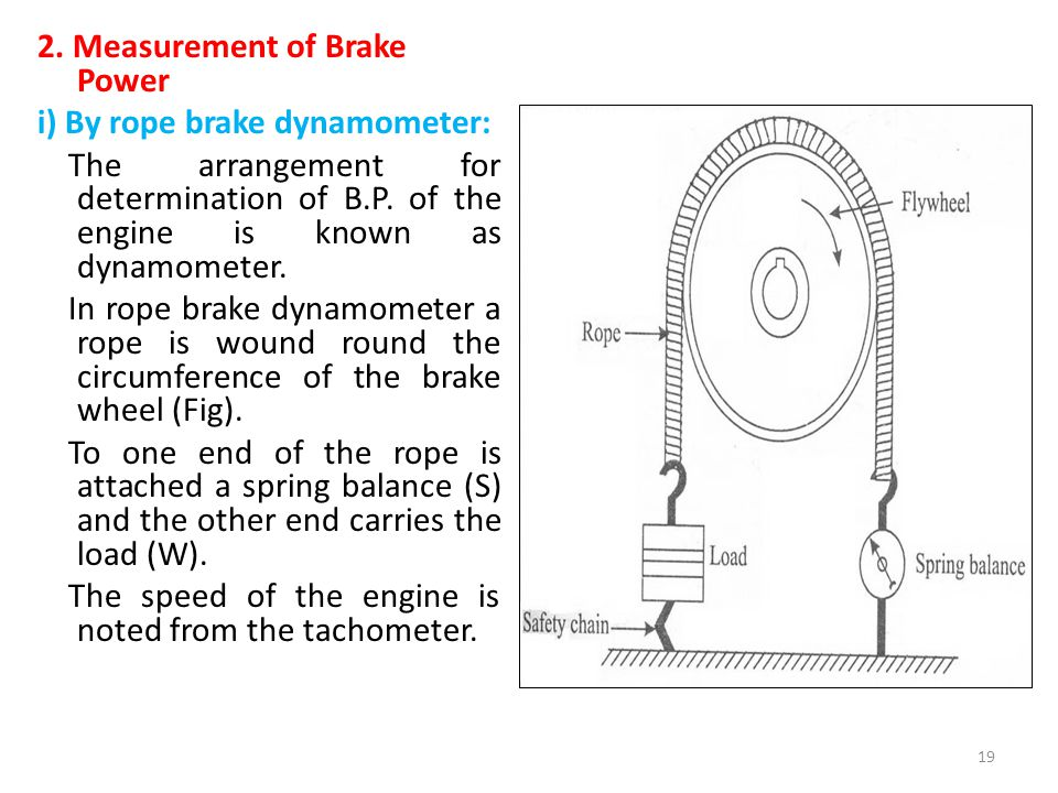 2. Measurement of Brake Power