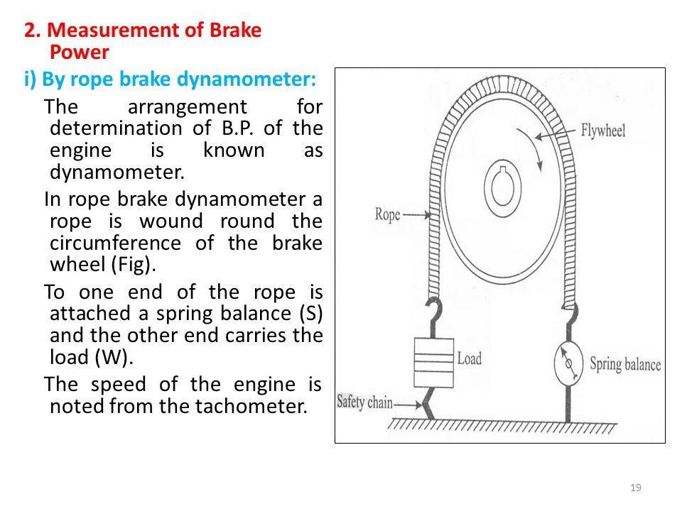 2. Measurement of Brake Power
