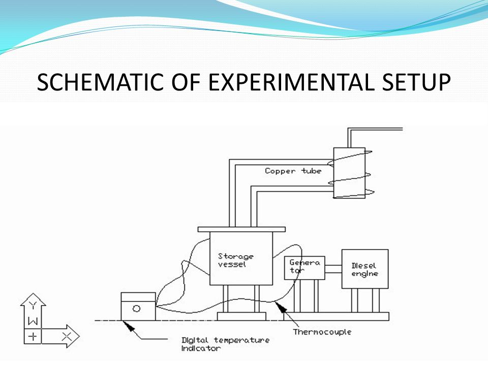 SCHEMATIC OF EXPERIMENTAL SETUP