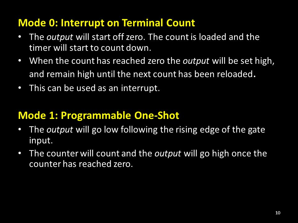 Mode 0: Interrupt on Terminal Count