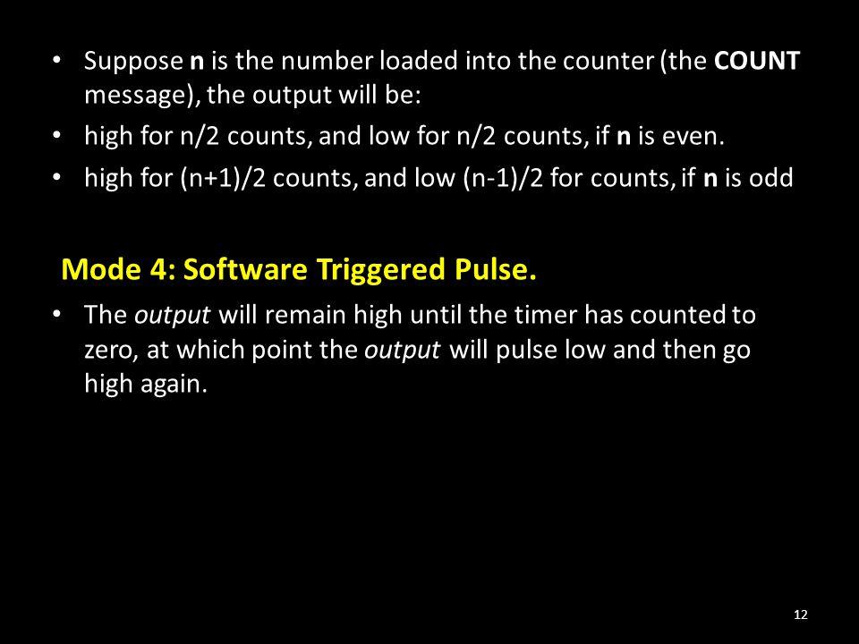Mode 4: Software Triggered Pulse.