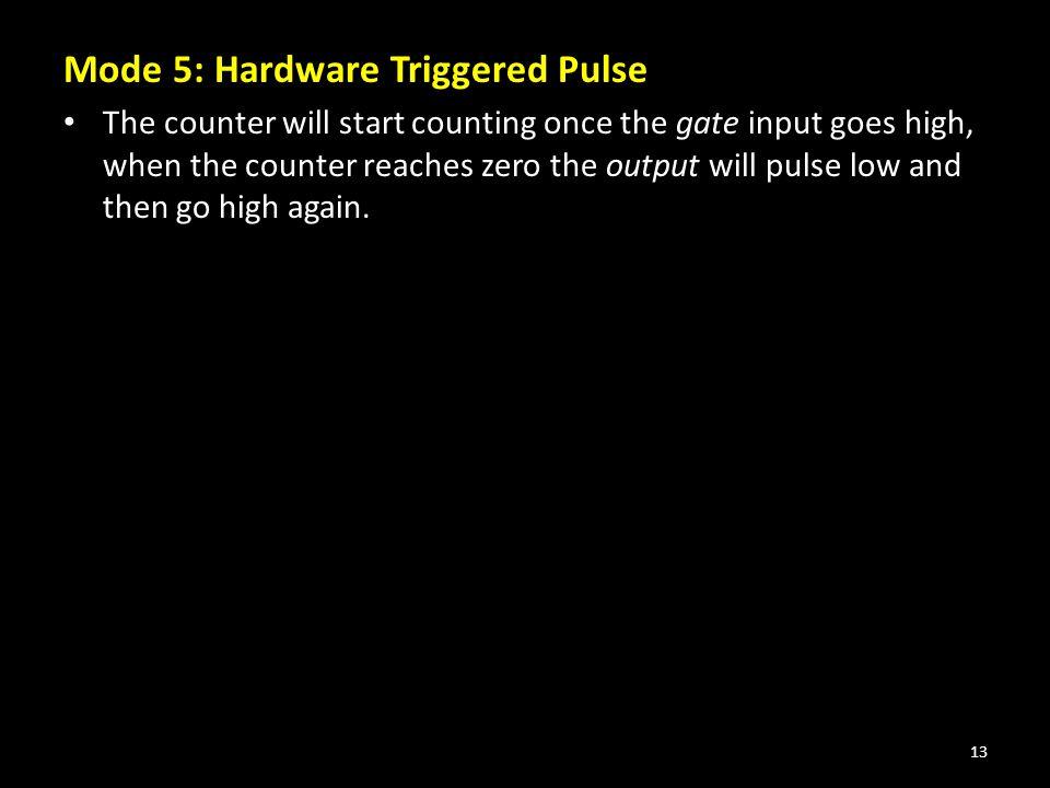 Mode 5: Hardware Triggered Pulse