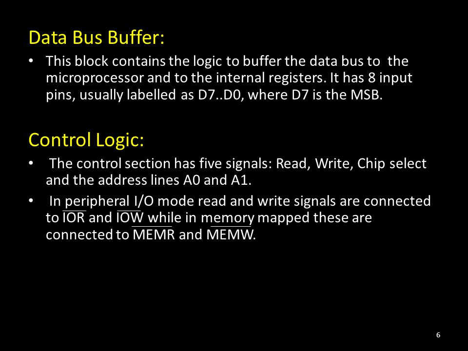 Data Bus Buffer: Control Logic: