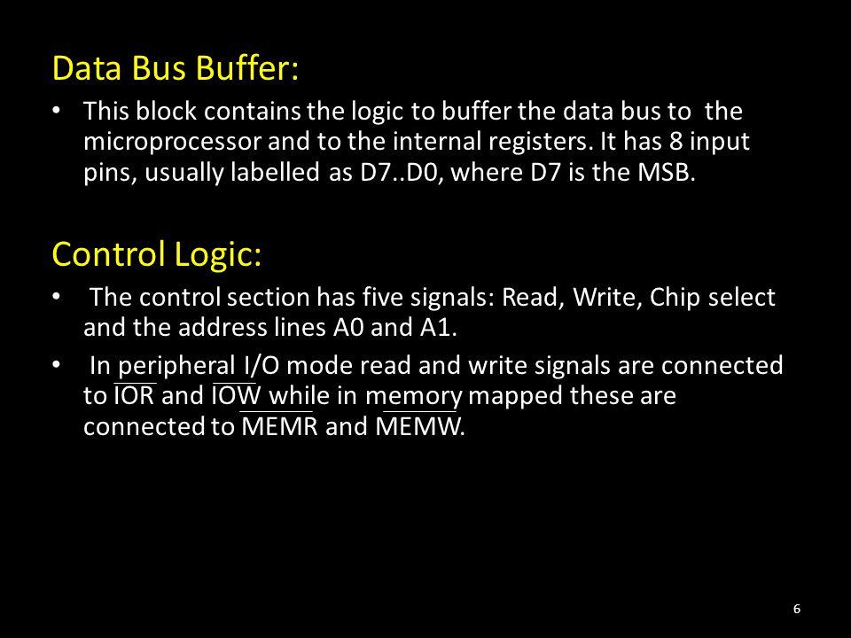 Data Bus Buffer: Control Logic: