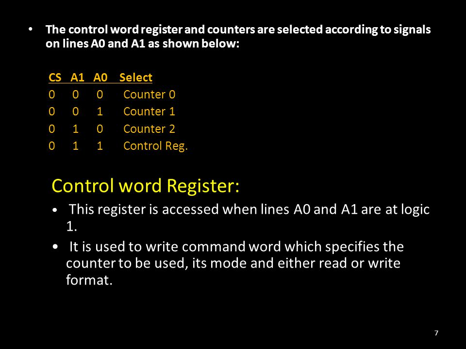 Control word Register: