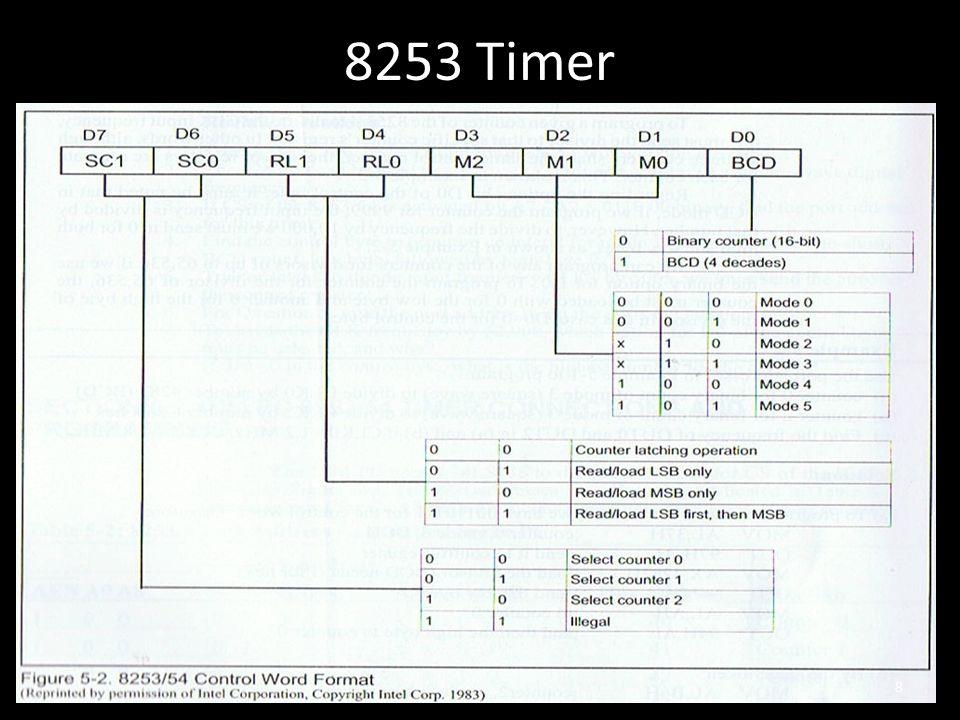 8253 Timer
