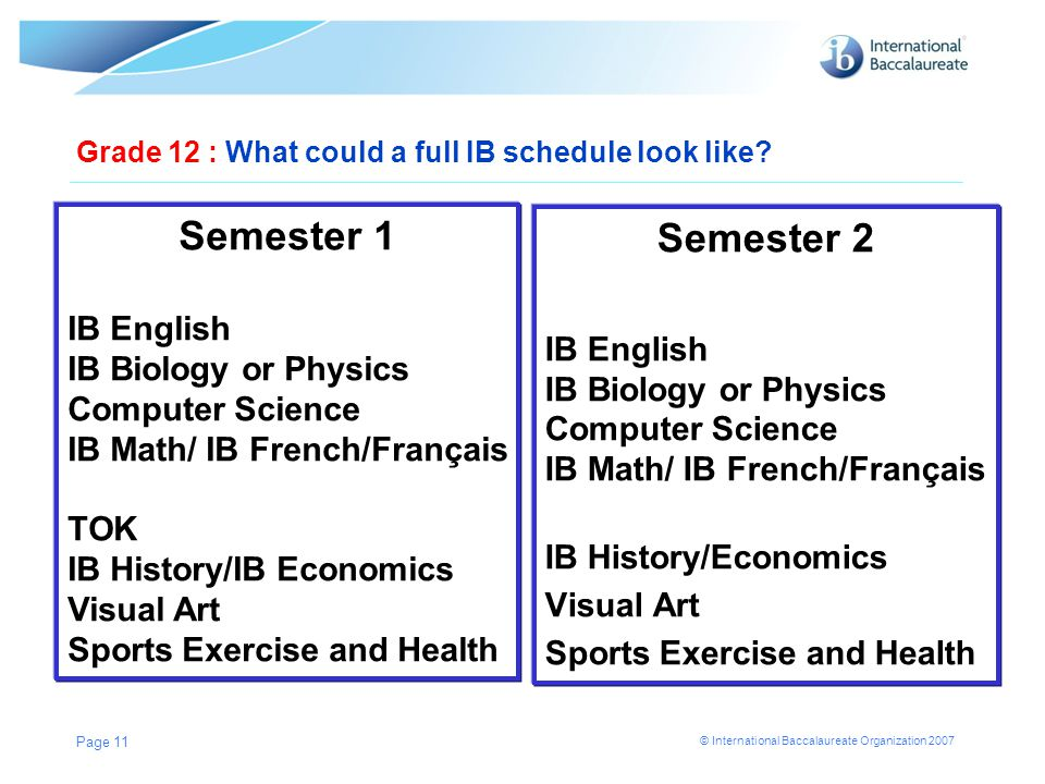 Grade 12 : What could a full IB schedule look like