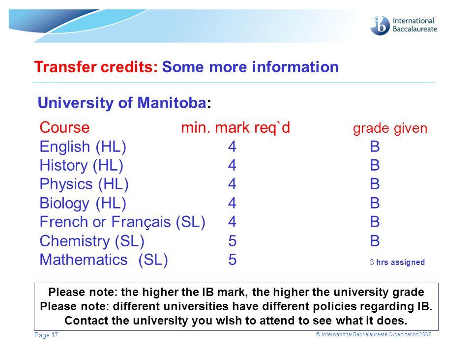 Please note: the higher the IB mark, the higher the university grade