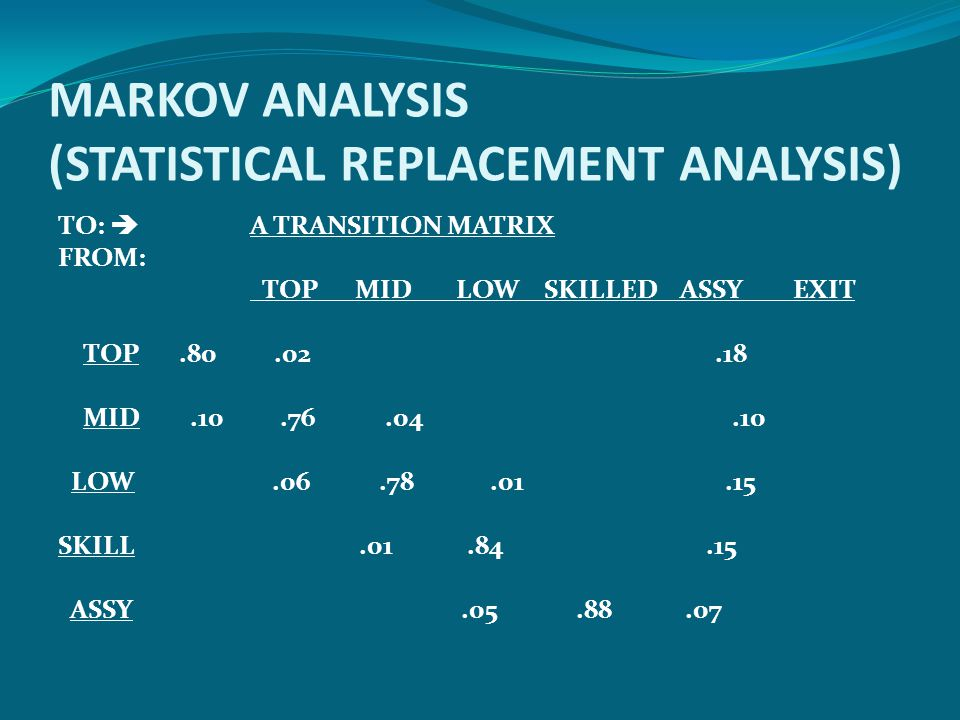 MARKOV ANALYSIS (STATISTICAL REPLACEMENT ANALYSIS)