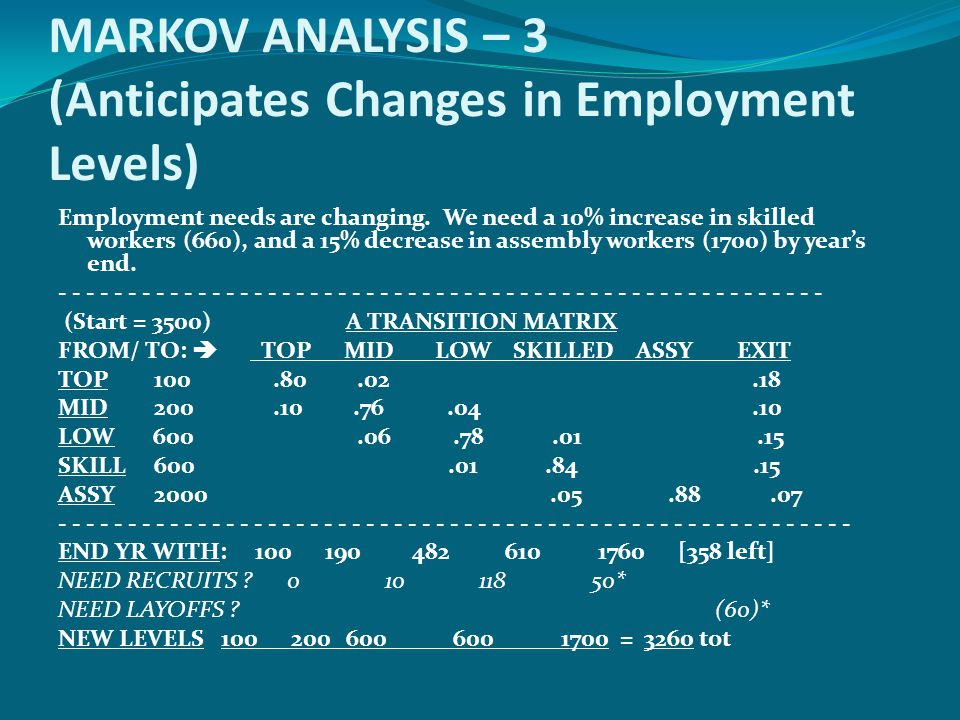 MARKOV ANALYSIS – 3 (Anticipates Changes in Employment Levels)