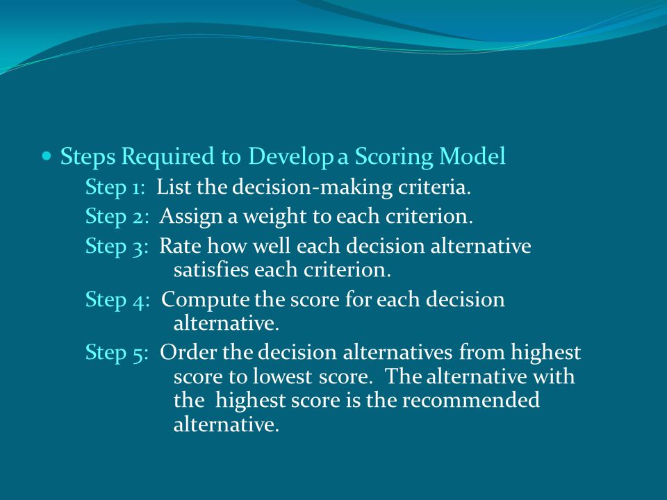 Steps Required to Develop a Scoring Model