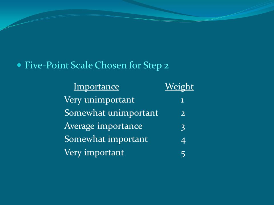 Five-Point Scale Chosen for Step 2