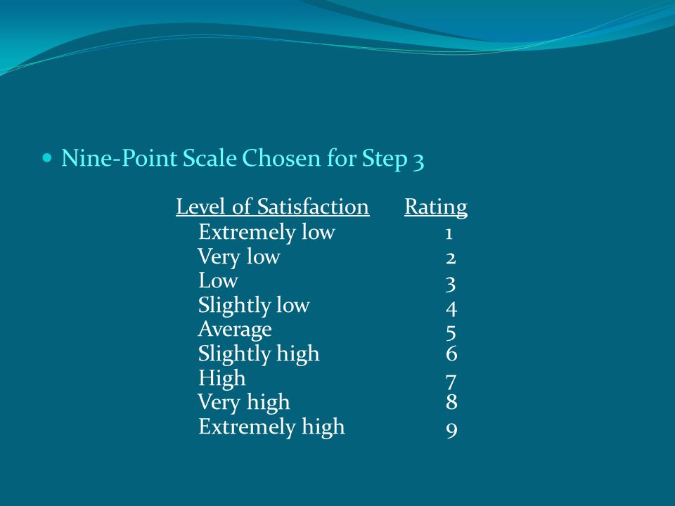 Nine-Point Scale Chosen for Step 3