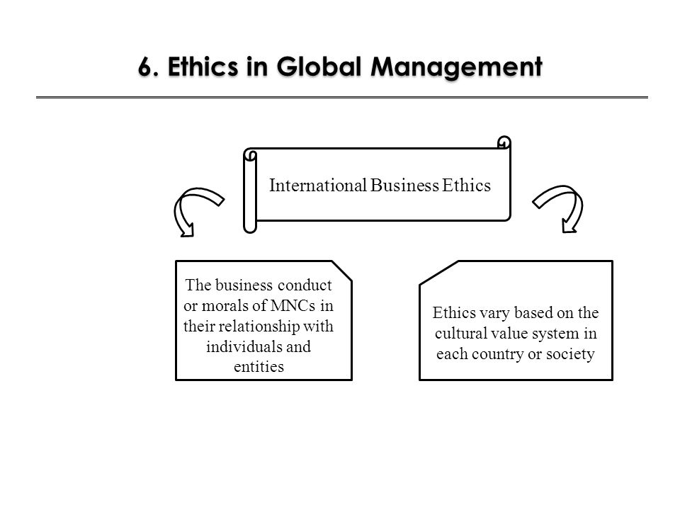 6. Ethics in Global Management