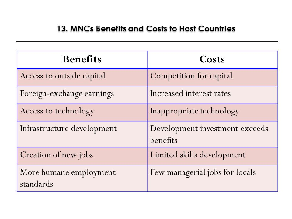 13. MNCs Benefits and Costs to Host Countries