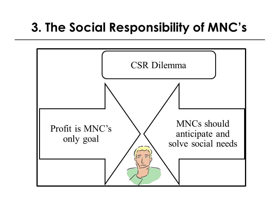 3. The Social Responsibility of MNC's