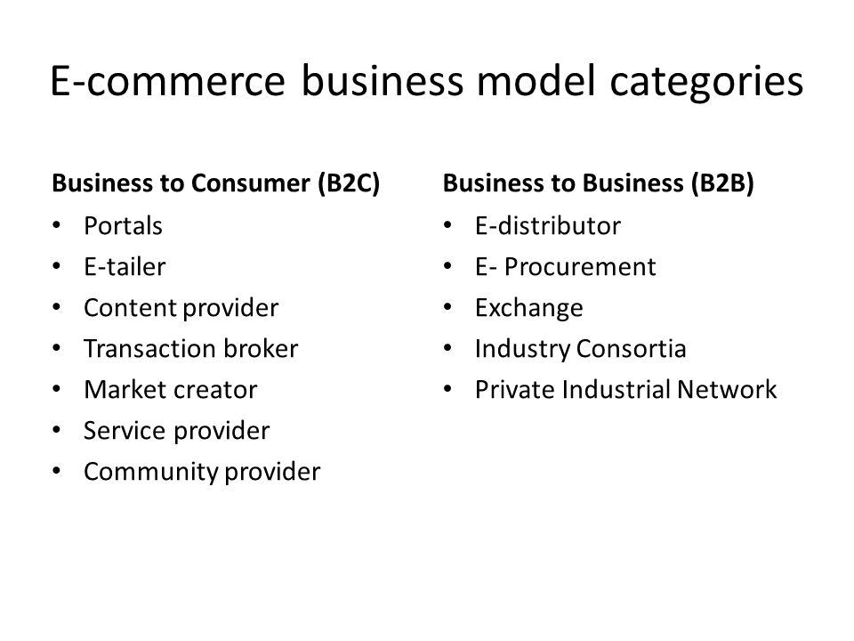 E-commerce business model categories