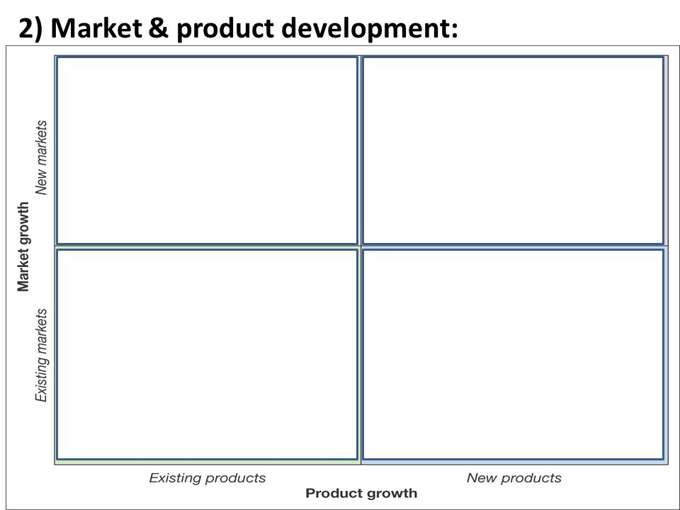 2) Market & product development:
