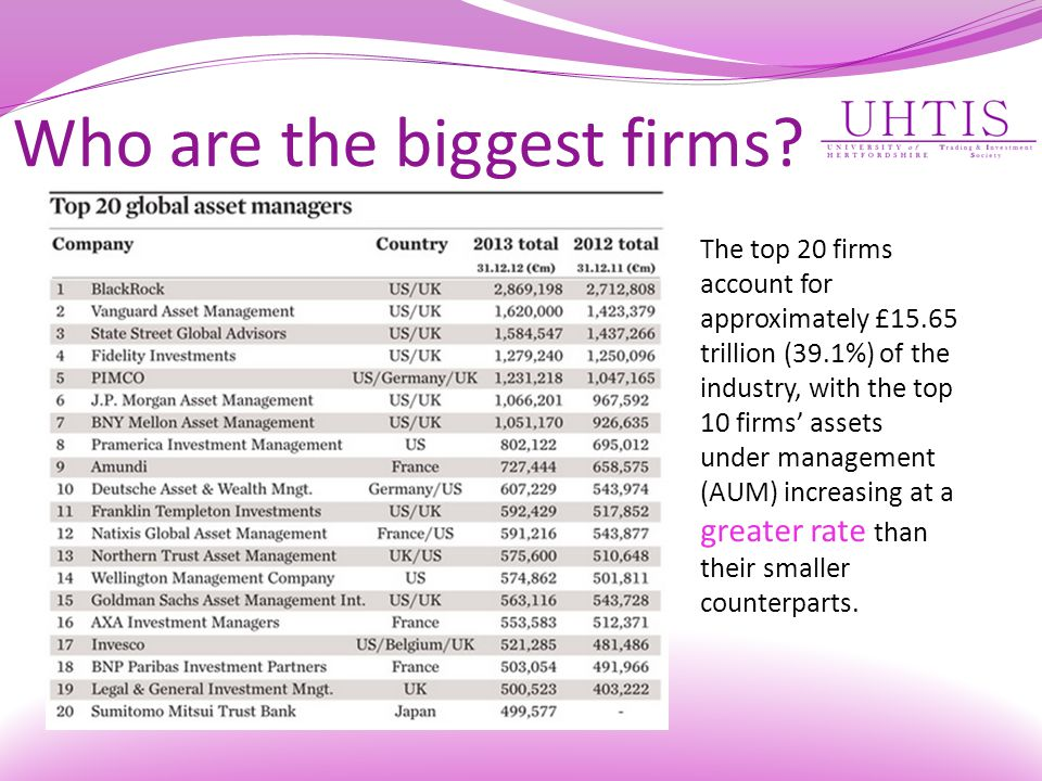 Who are the biggest firms