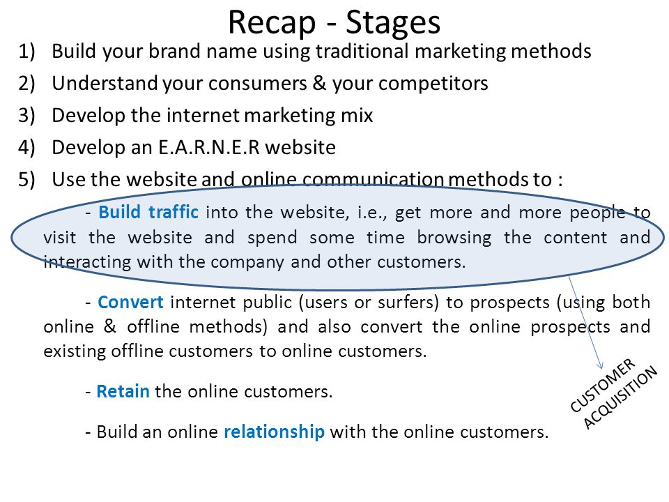 Recap - Stages Build your brand name using traditional marketing methods. Understand your consumers & your competitors.